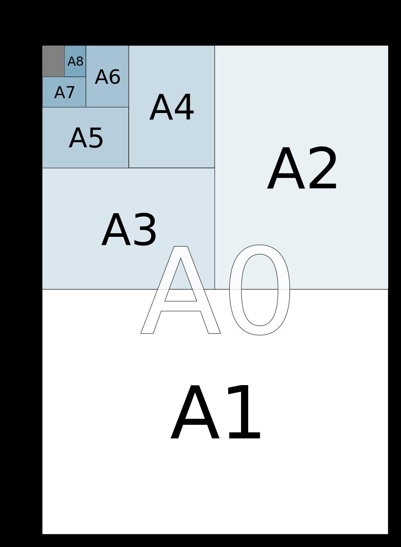 tlač plagátov A2 A1